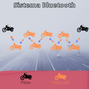 Intercomunicador para moto con bluetooth